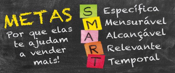 Objetivos SMART - KPIs