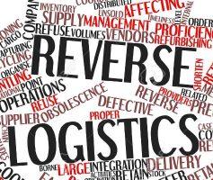 A Logística Reversa e a sua Importância