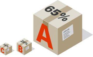 ABC - Gerenciamento de Estoque