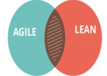 Operações Ágeis – Agile Strategy