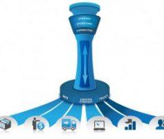 Os benefícios da Torre de Controle na Logística Global