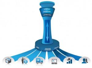 Torre de Controle na Logística Global
