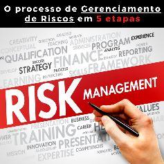 O processo de gerenciamento de riscos em 5 etapas